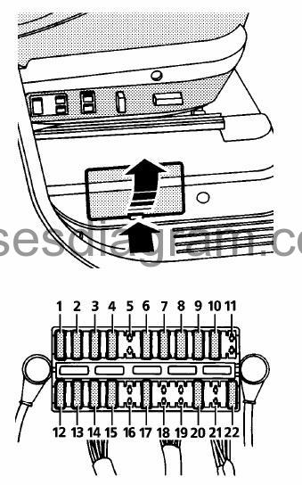 Fuse box Range Rover 2Fuses box diagram