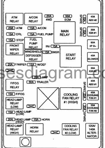 En Sportage Blok Kapot X on bmw 2005 fuse box diagram