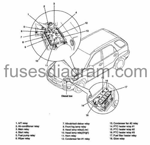 2001 kia rio engine diagram wiring diagramfront of 2002 kia rio engine diagram 9 17 petraoberheit de \\u2022diagram kia rio 2010 wiring diagram diagram schematic circuit janet rh janet adkins