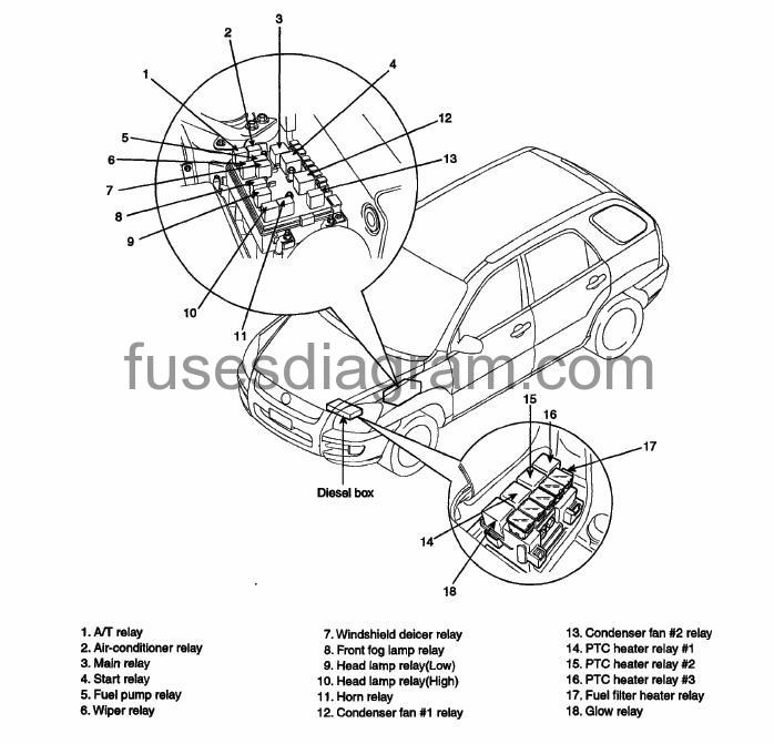 2001 Kia Sportage Fuel Pump Wiring Diagram from fusesdiagram.com