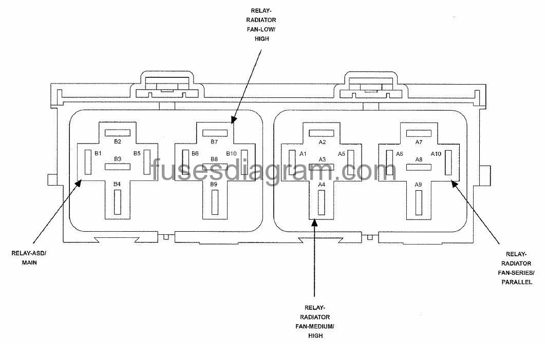fuse box diagram for 2008 chrysler sebring