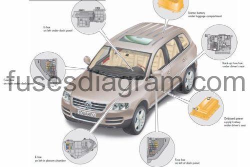 Fuse box Volkswagen Touareg 2002-2010