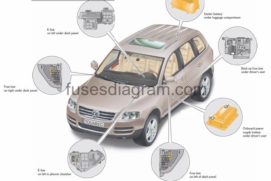 fuse box volkswagen touareg 2002 2010 wiring a touch lamp control diagram Wiring Diagram with Lighted Base Lamp