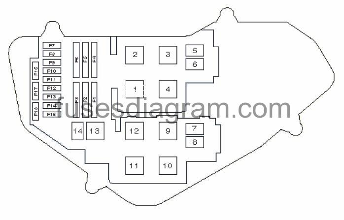 vw touareg fuse box diagram fuse box volkswagen touareg 2010-2017