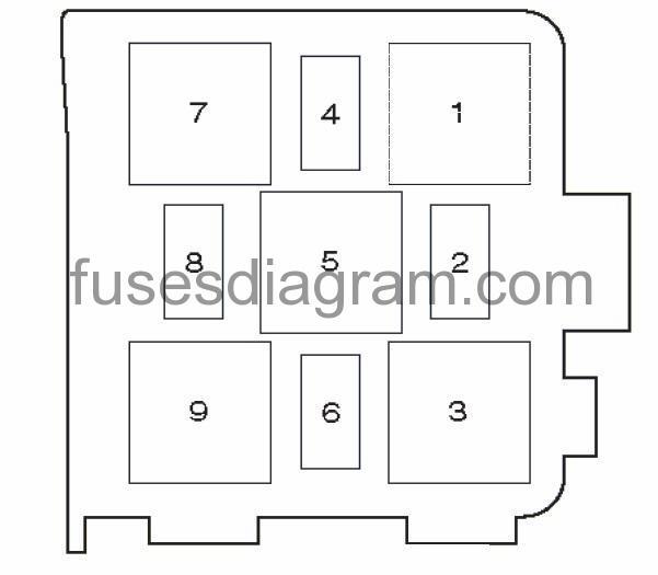 fuse box volkswagen touareg 2010 2017. Black Bedroom Furniture Sets. Home Design Ideas