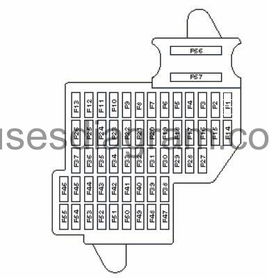 fuse box volkswagen touareg 2010-2017 vw touareg fuse box diagram vw touareg fuse box diagram