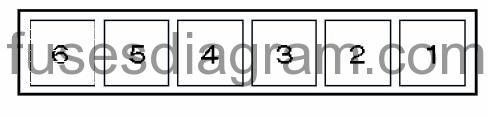 [SCHEMATICS_4FD]  Fuse box Opel/Vauxhall Vectra B | Fuse Box Opel Vectra B |  | Fuses box diagram