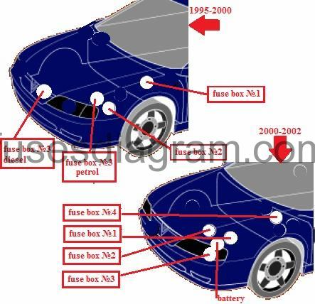 fuse box opel/vauxhall vectra b  fuses box diagram