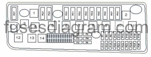 Fuse box Opel/Vauxhall Vectra C Opel Vectra C Fuse Box Diagram on