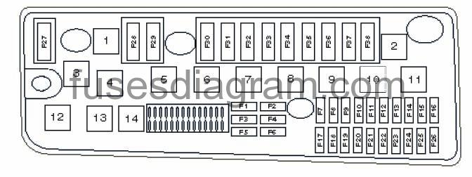 fuse box opel/vauxhall vectra c  fuses box diagram