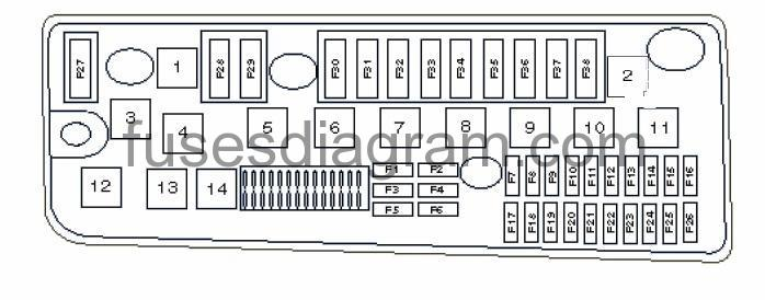 En Vectrac Blok Kapot on Vauxhall Vectra Fuse Box Diagram