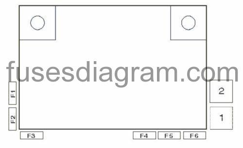 Fuse box Opel/Vauxhall Vectra C Fuse Box Location Vectra C on 1998 f150 fuse location, fuse entertainment, fuse panel, fuse comparison chart, fuse box home, fuse selection chart, fuse tap, air filter box location, toyota fuse location, fuse types, red box location, fuse cross reference chart, 2003 impala heater box location, fuse box layout, fuse sizes chart,