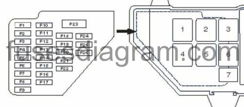 2008 Honda S2000 Auxiliary Fuse Box Diagram
