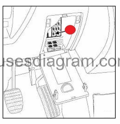 Fuse box Renault Clio 3  Fuses box diagram