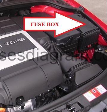 audi 8p fuse box new era of wiring diagram. Black Bedroom Furniture Sets. Home Design Ideas