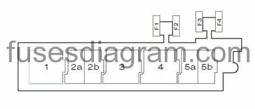 Fuse Box Audi A3 8p