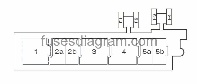 fuse box diagram (2005 late type and 2006)