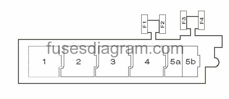 fuse box diagram (since 2007)