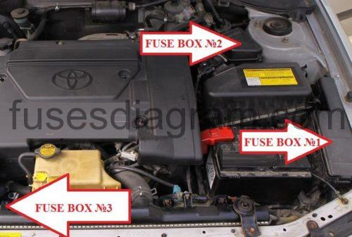 1998 Honda Civic Inside Fuse Box Diagram