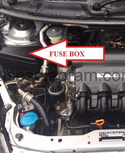Fuse box Honda Jazz FitFuses box diagram