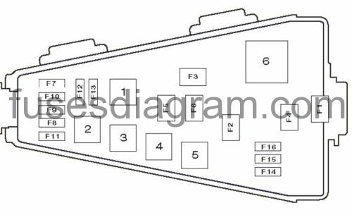 En Honda Jazz Blok Kapot X on bmw 2005 fuse box diagram