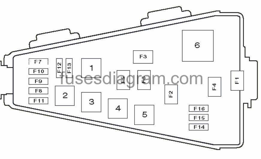fuse box honda jazz fit  fuses box diagram