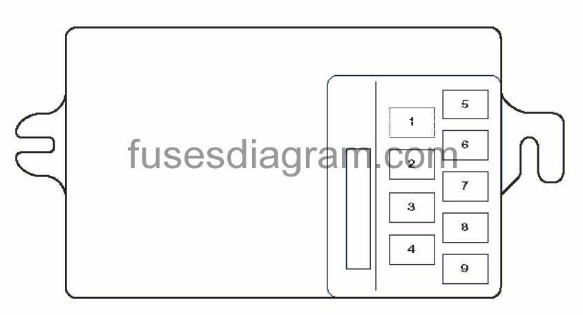 Mondeo Mk3 Air Con Wiring Diagram