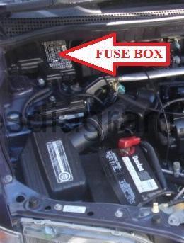 Fuse box Honda Odyssey 19941998