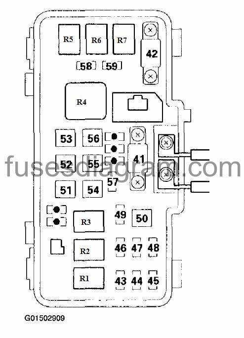 Fuse box Honda Odyssey 1999-2004Fuses box diagram