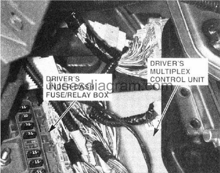 Fuse Box Honda Odyssey 1999 2004