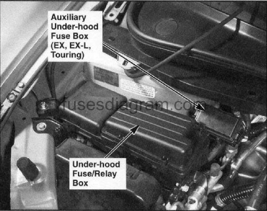 [TVPR_3874]  Fuse box Honda Odyssey 2003-2008 | 2007 Honda Civic Under Hood Fuse Relay Box |  | Fuses box diagram