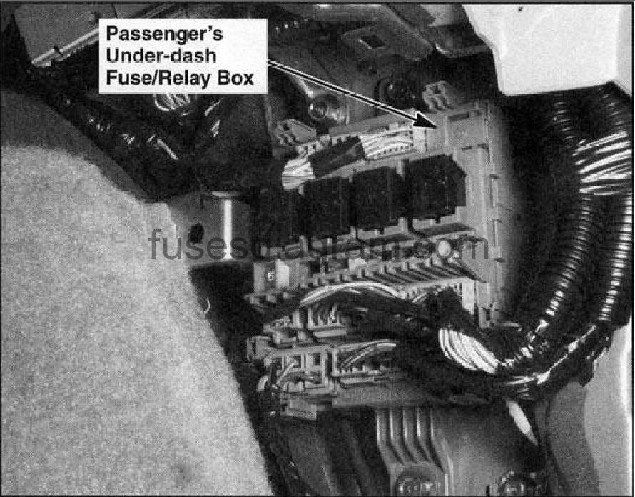 Fuse box Honda Odyssey 2003-2008Fuses box diagram