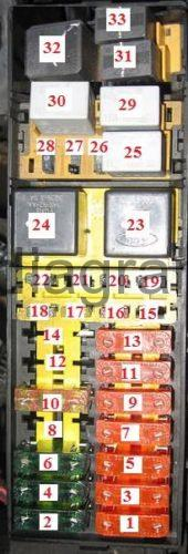 Fuse Box Ford Taurus