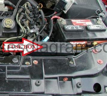 fuse box diagram ford taurus 1996-1999