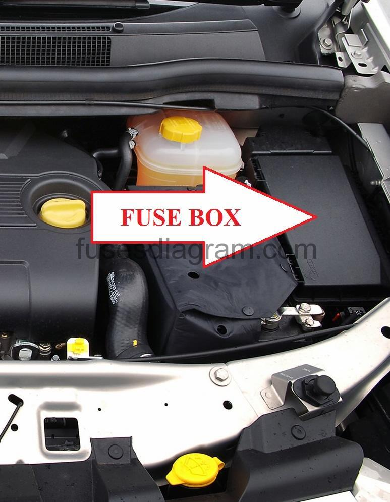 Fuse box Opel/Vauxhall Zafira B Vauxhall Zafira Fuse Box Diagram on