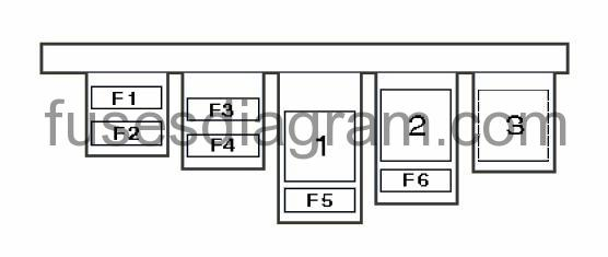 Vauxhall Astra Fuse Box Diagram - Auto Electrical Wiring Diagram on