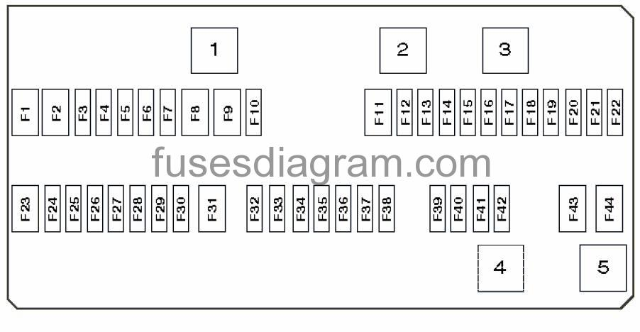 Zafira Fuse Box Diagram 2005 Moreover Vauxhall Vectra Fuse Box Diagram