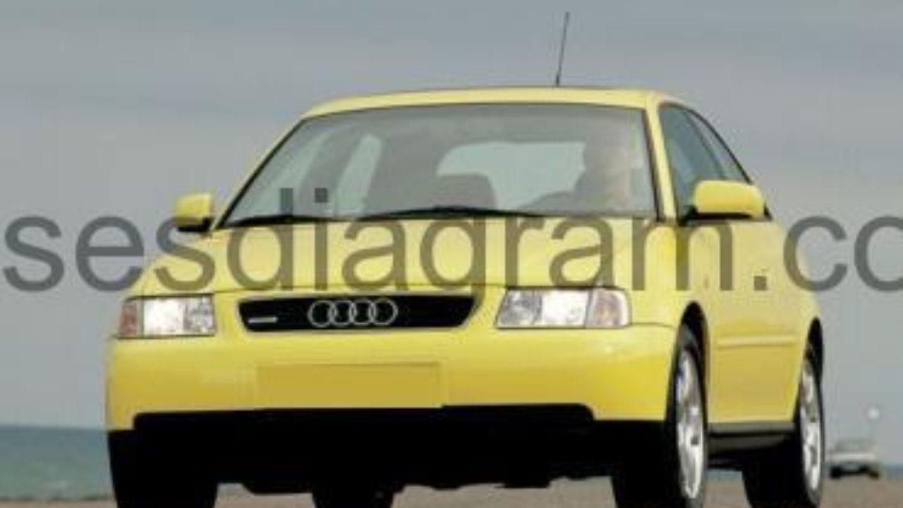Fuse box Audi A3 8L