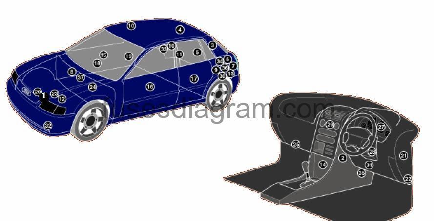 Fuse box Audi A3 8LFuses box diagram