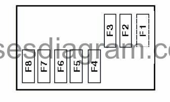 audi a3 8l fuse box diagram fuse box audi a3 8l audi tt mk1 fuse box diagram