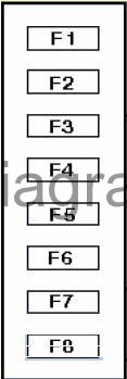 [SCHEMATICS_4JK]  Fuse box Opel/Vauxhall Zafira A | Zafira Fuse Box Layout |  | Fuses box diagram