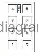 [EQHS_1162]  Fuse box Opel/Vauxhall Zafira A | Vauxhall Zafira Fuse Box 2003 |  | Fuses box diagram