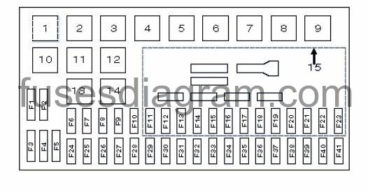 [SCHEMATICS_4CA]  Fuse box Opel/Vauxhall Zafira A | Zafira Fuse Box Layout |  | Fuses box diagram