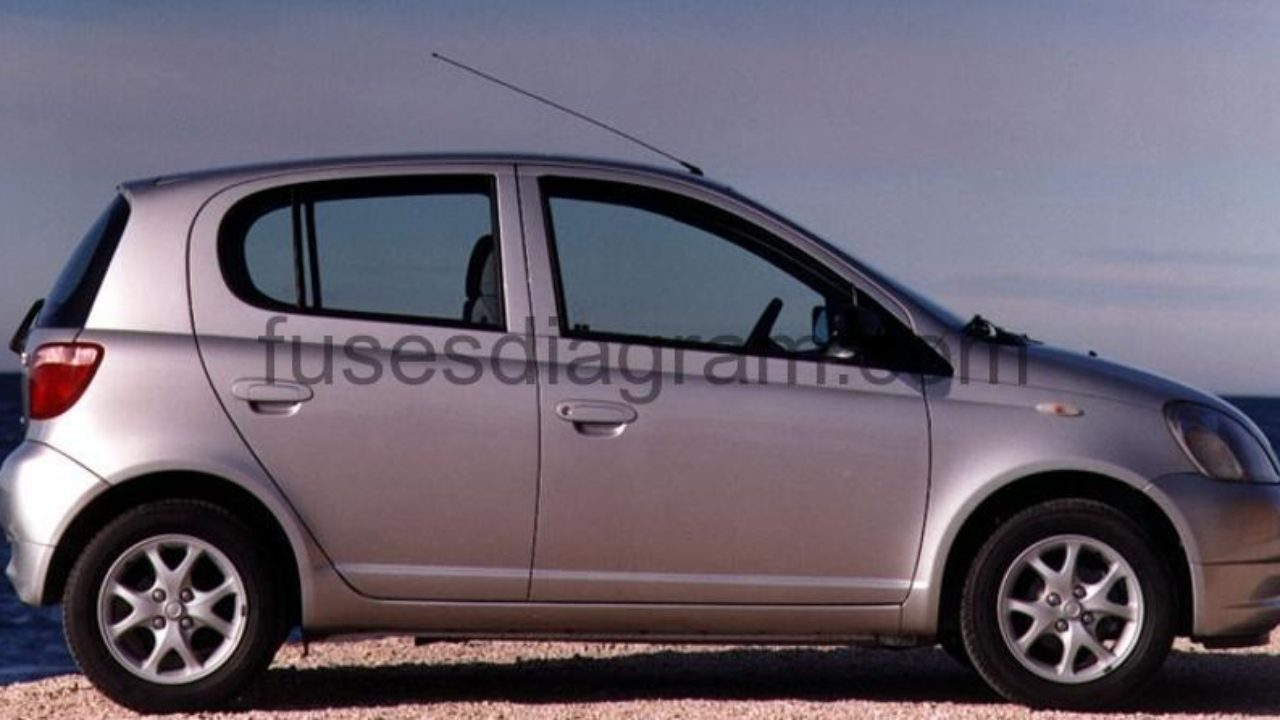Fuse box Toyota Yaris 1999-2005