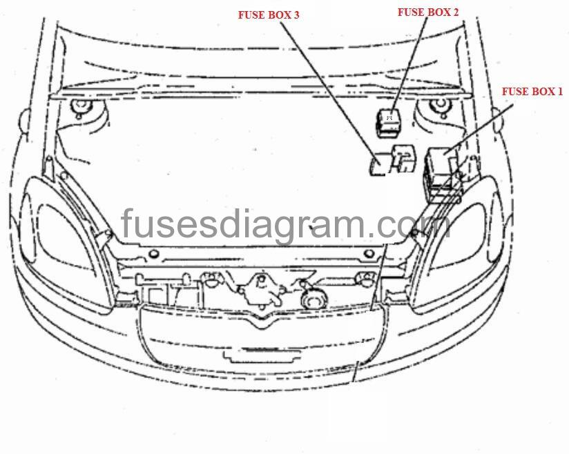 Fuses And Relay Toyota Yaris on 2007 toyota yaris fuse box diagram