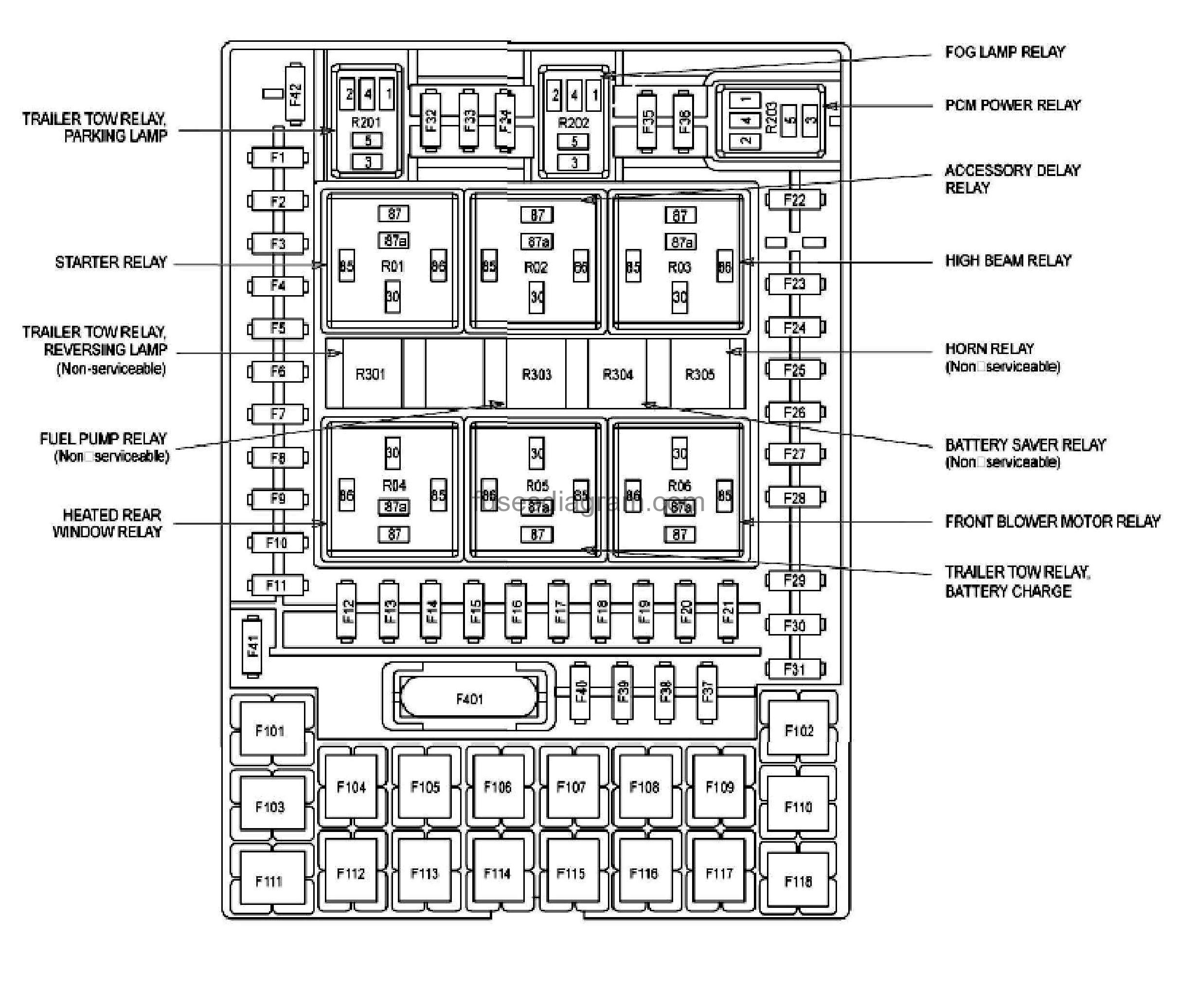 Fuse box Ford F150 2004-2008 | Ford F150 Fuse Panel Diagram |  | Fuses box diagram