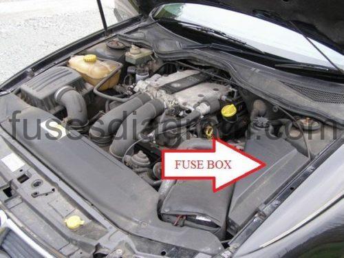 Fuse Box Opel  Vauxhall Omega B