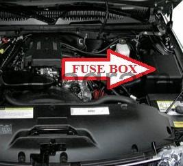 Fuse Box Chevrolet Suburban 2000 2006