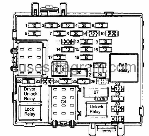 [FPWZ_2684]  Fuse box Chevrolet Suburban 2000-2006 | 2004 Suburban Fuse Diagram |  | Fuses box diagram