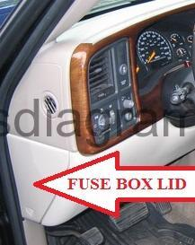 fuses and relay chevrolet suburban 2000-2006